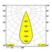 iMAX XR13 92743 LDC drawing