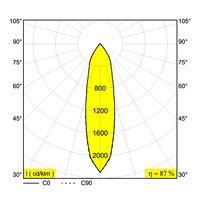 KIX PIN 3030 LDC drawing