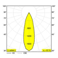 DEEP RINGO S LED 2733-9 S2 LDC drawing