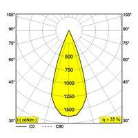iMAX XR13 93043 LDC drawing