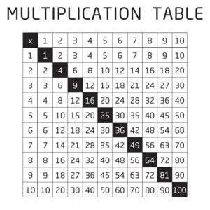multiplication_table_ENG.jpg
