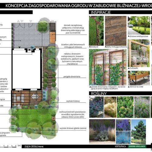 Projekt ogrodu przy domu w zabudowie bliźniaczej- Wrocław