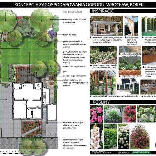 Projekt zagospodarowania ogrodu w dzielnicy willowej we Wrocławiu