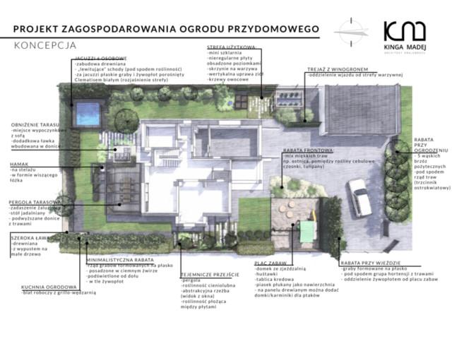 Ogród 400m2 w Hrubieszowie