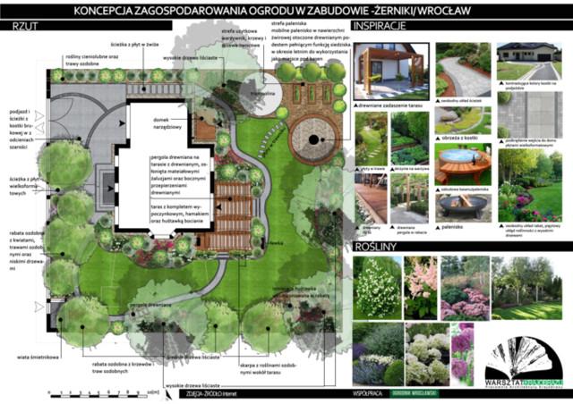 Projekt ogrodu przy domu jednorodzinnym